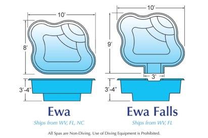 Ewa01