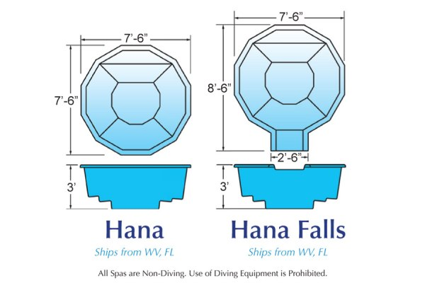 In Ground Fiberglass Swimming Pool Shell for Sale in Michigan Hana