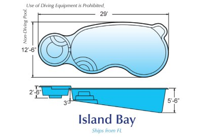 Island Bay 01