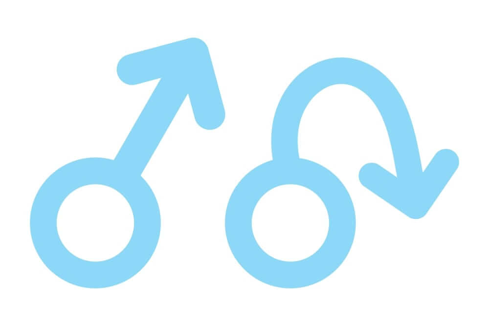Erectile dysfunction rings for sex