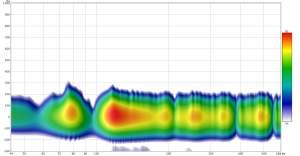 Post-treatment Both speakers Spectogram