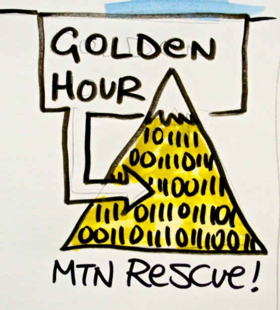 The Golden Hour for mountain rescue