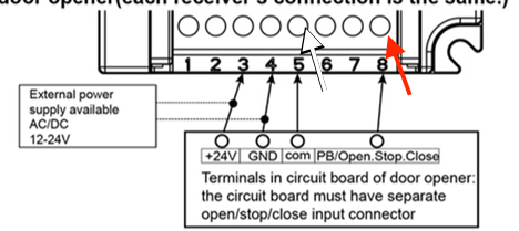 Chamberlain Garage Door Opener Wiring Diagram For A Html