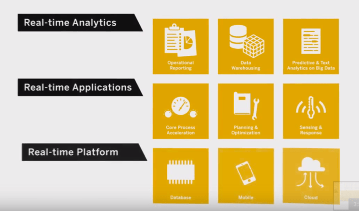 SAP_HANA_-_What_it_Can_Do_For_Your_Business_-_YouTube