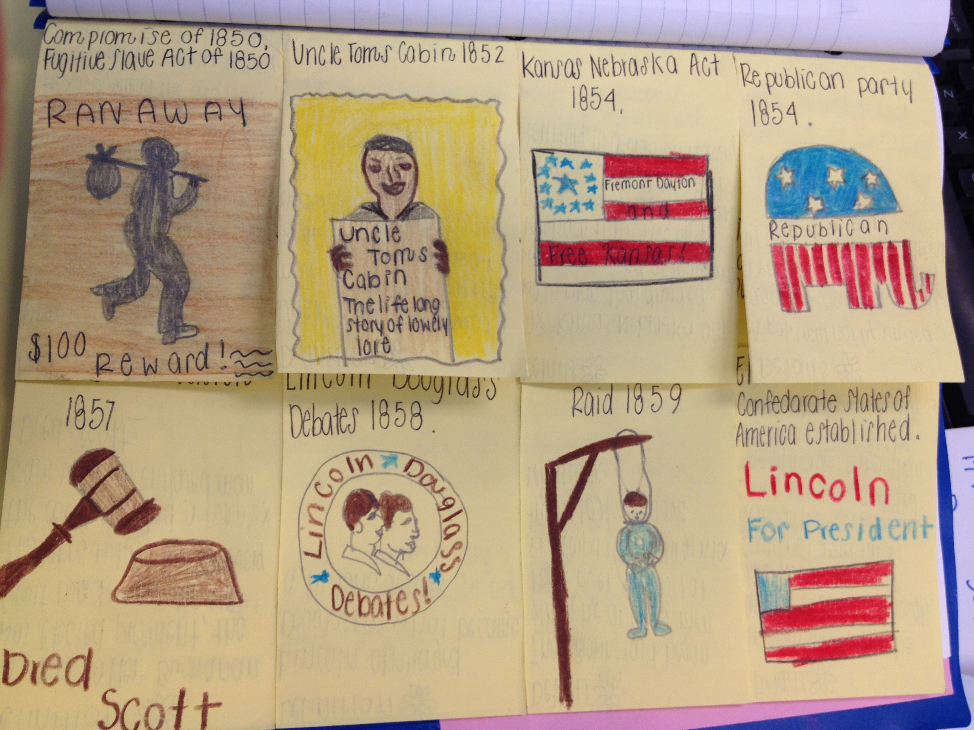 Blueprint For History Education A Project To Redesign K