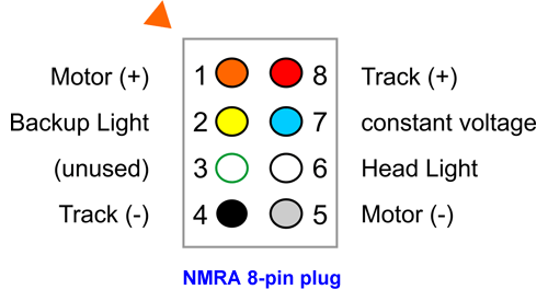 8 Pin Trailer Connector Wiring Diagram