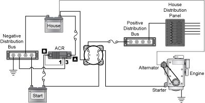 blue sea mini add a battery wiring diagram 1997 buick lesabre installing the dual circuit plus switch and cl series batterylink acr