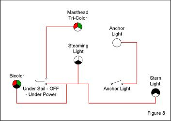 two way switch wiring diagrams what is a cluster diagram navigation light switching for vessels under 20 meters - blue sea systems