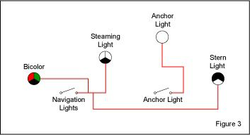 boat running light wiring diagram ceiling fan dual switch navigation switching for vessels under 20 meters blue sea the following illustrations use a bicolor but two sidelights can be substituted it in all of double throw switches are center off