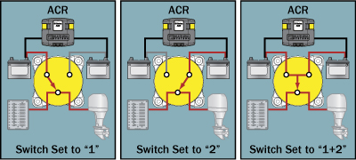 battery selector switch wiring diagram wiring diagram Perko Dual Motor Wiring Diagram perko switch wiring diagram facbooik Perko Wiring Diagrams 2 Batteries 1 Engine