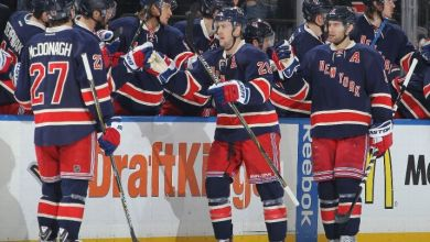 Photo of The Rangers pipeline shouldn't concern you; musing the Rangers