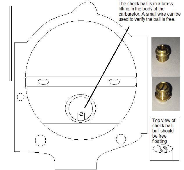 Aircraft Self Priming Siphon Hose Pump jiggler [Aircraft