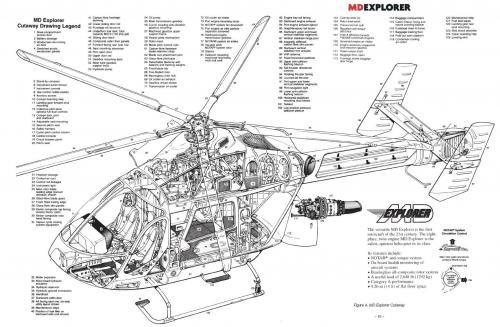 BlueSkyRotor, modern helicopters database