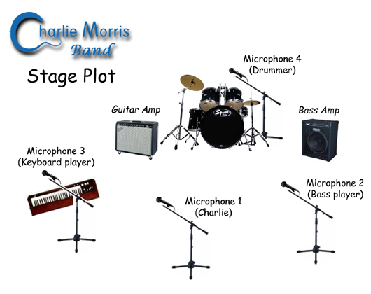 Charlie Morris Press Kit