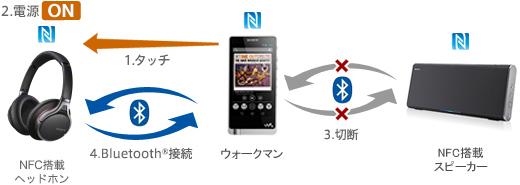 y_NW-ZX1_030