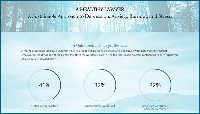 A Healthy Lawyer Website