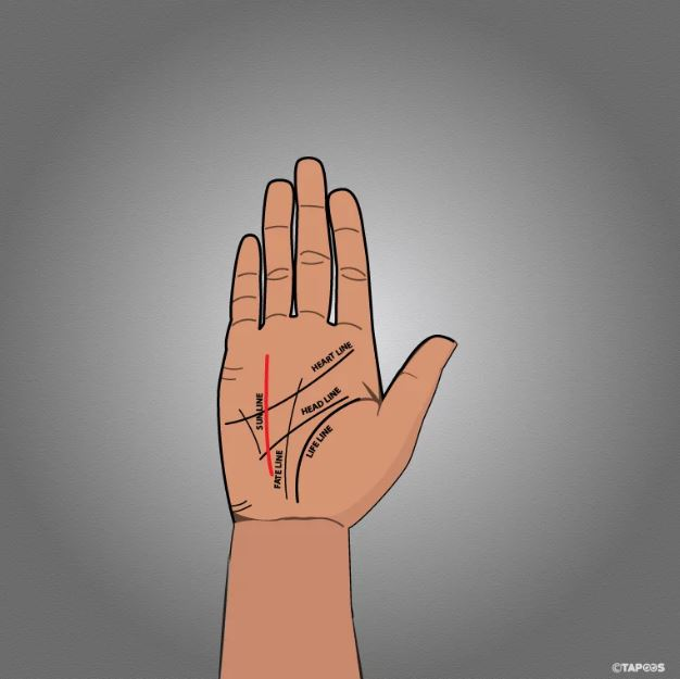 You Have A Pure Heart If You Have These Lines Aligning On Your Palm 9