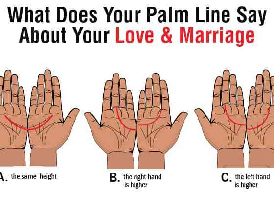 Palm lines aligning