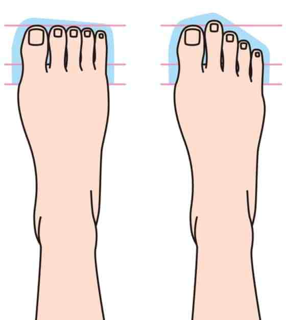 Check what size of your foot tells about your personality 15