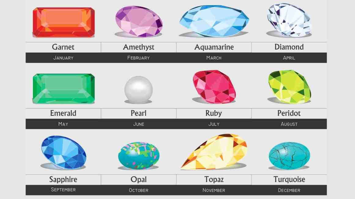 Your birthstone could reveal your hidden traits 1