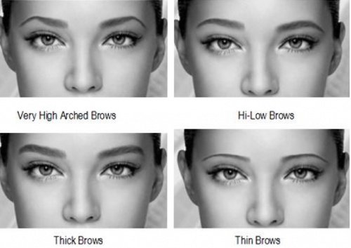7 Weird Things Your Eyebrows Say About Your Personality 1