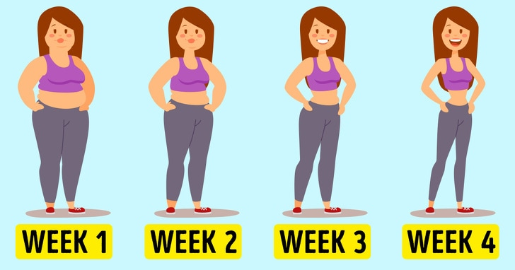 5 Best exercises With The Workout Plan To Transform The Entire Body 5
