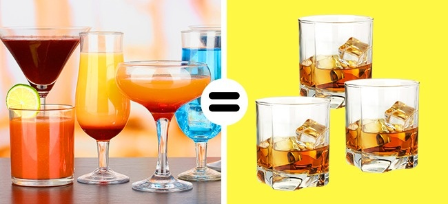7 Myths Regarding Alcohol We Should Stop Believing 3