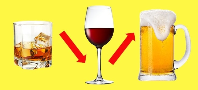 7 Myths Regarding Alcohol We Should Stop Believing 6