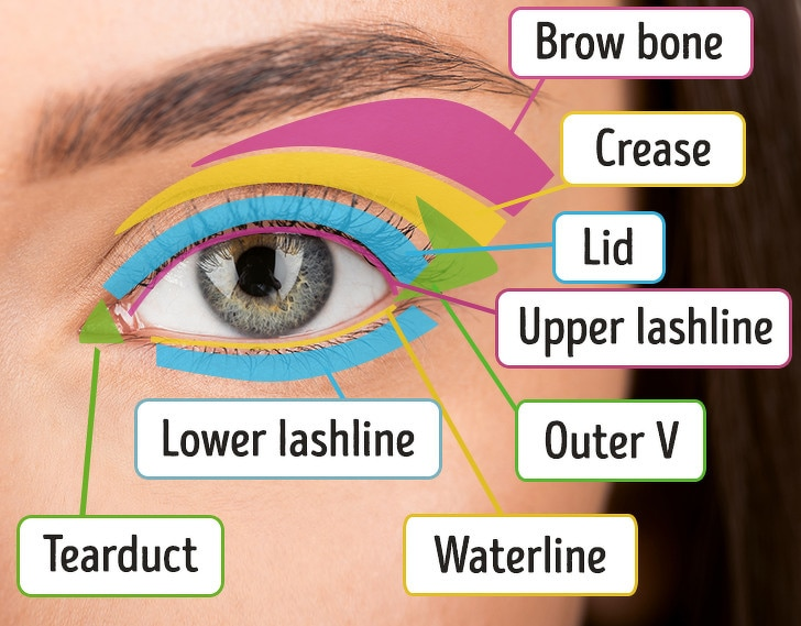 9 Best Facts Regarding Beauty Tips To Turn You A Queen 3