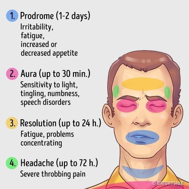 5 Best Ways To Get Rid Of Headaches 4