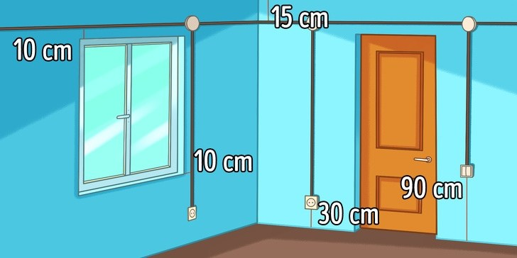 The Basic Steps For The Home Wiring And The Comfortable Life 2