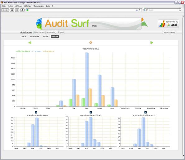 audit_graph
