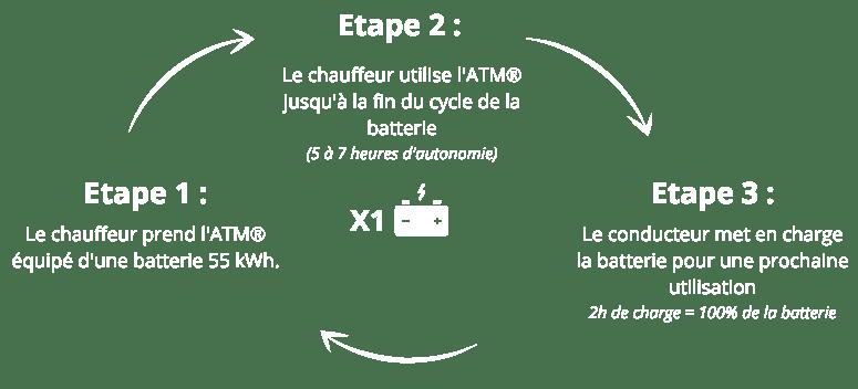 Batterie BLYYD schéma utilisation 1 batteries