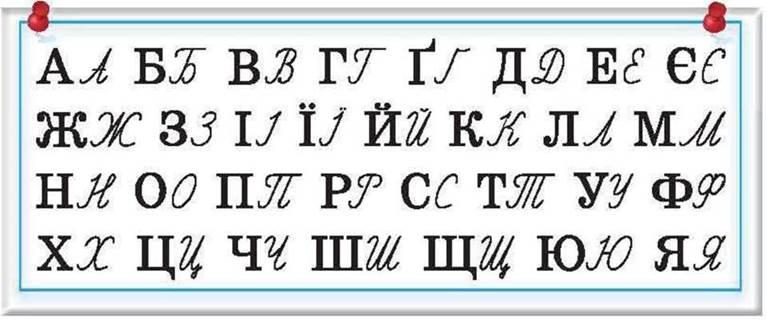 Написання великої літери у релігійній лексиці
