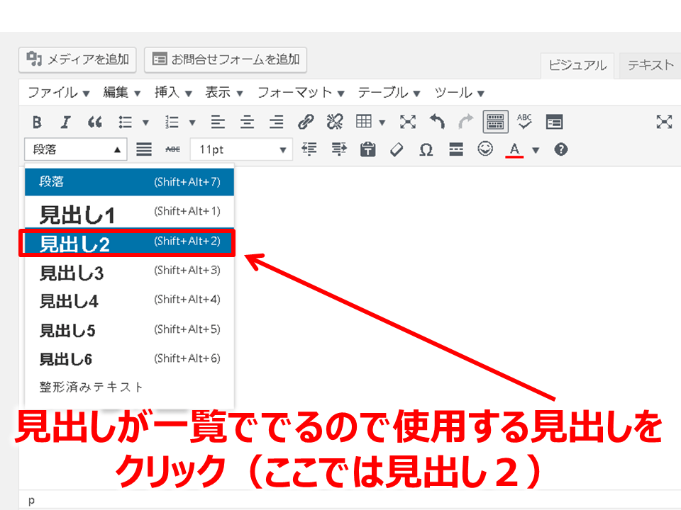 Table of Contents Plus 投稿記事 見出し