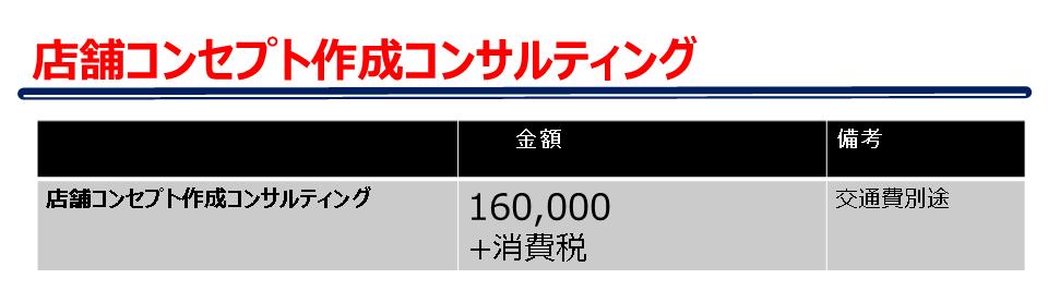 店舗コンセプト作成料金表