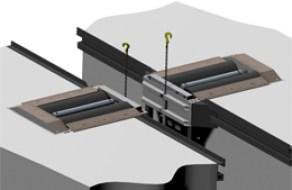 BM Brake Tester Axle Load Simulation