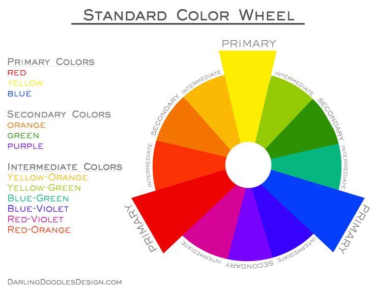 Importance Of Color Infant Room Stimulation