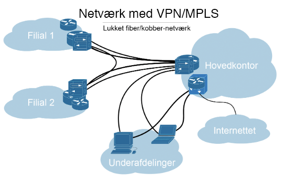 MPLS-VPN_BMC-Networks