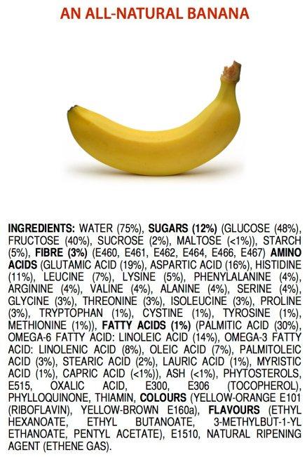 All Natural Banana