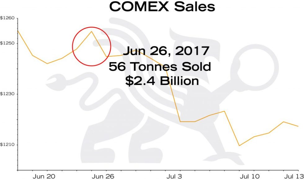 Macro Trend Changes for Gold in 2018 and Beyond   Empire Club of Canada Investment Outlook 2018   Takedowns June 2017