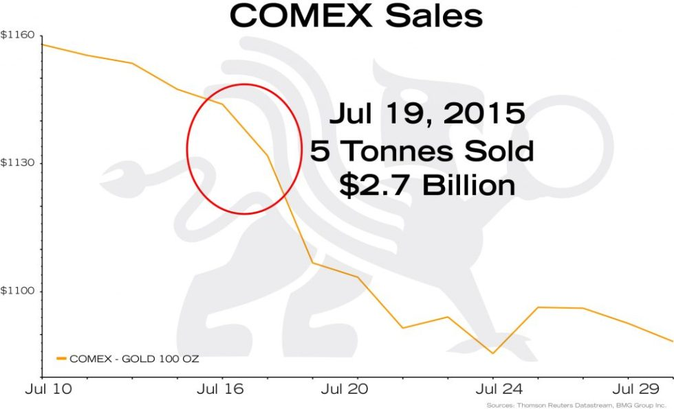 Macro Trend Changes for Gold in 2018 and Beyond  Empire Club of Canada Investment Outlook 2018   Takedowns July 2015