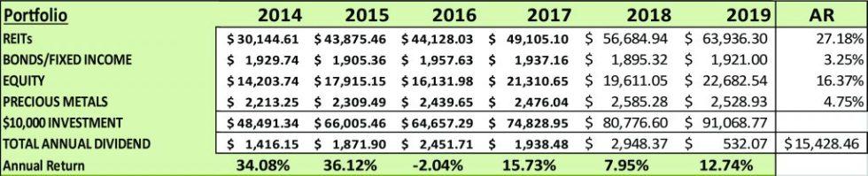 Increased Pensions Liabilities During the Coming Market Crash   Portfolio 2   Nick Barisheff