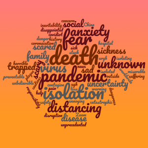 Word Cloud: COVID-19