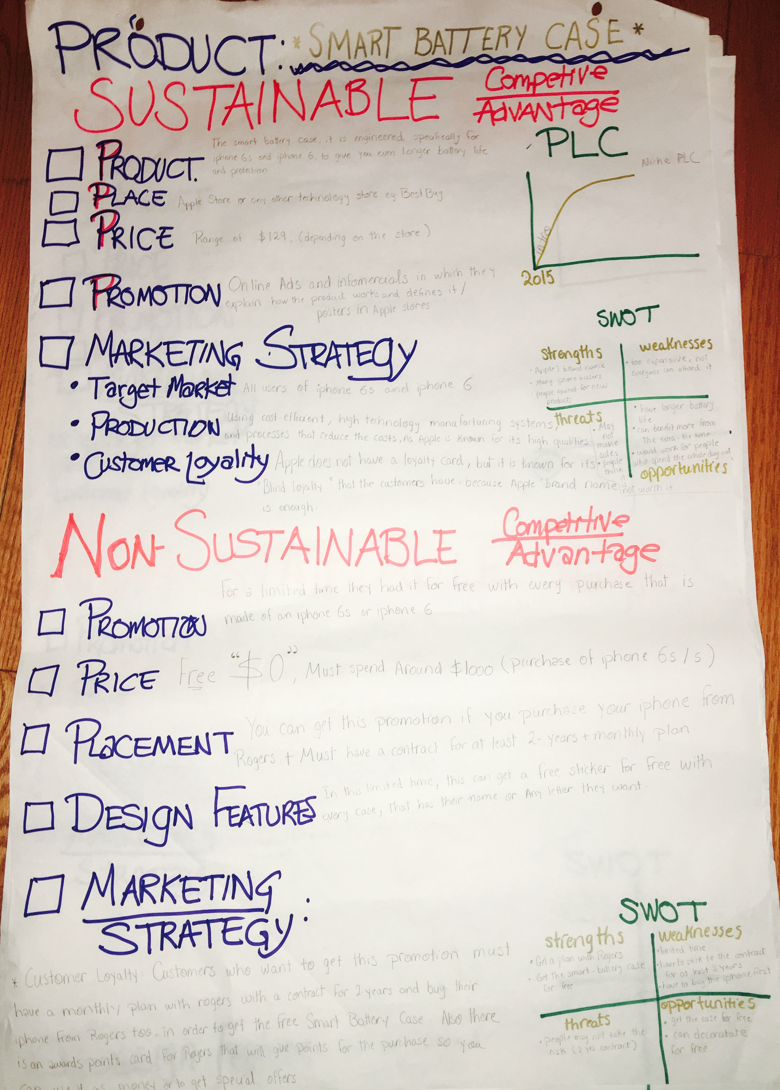 Sustainable Vs Non Sustainable Marketing Bmi3c Omarali