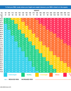 Body mass index chart also free bmi calculator calculate your rh bmicalculatorusa