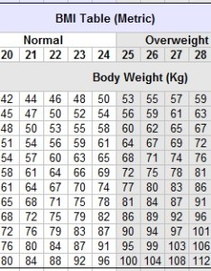 Bmi chart also in metric imperial units rh bmisite