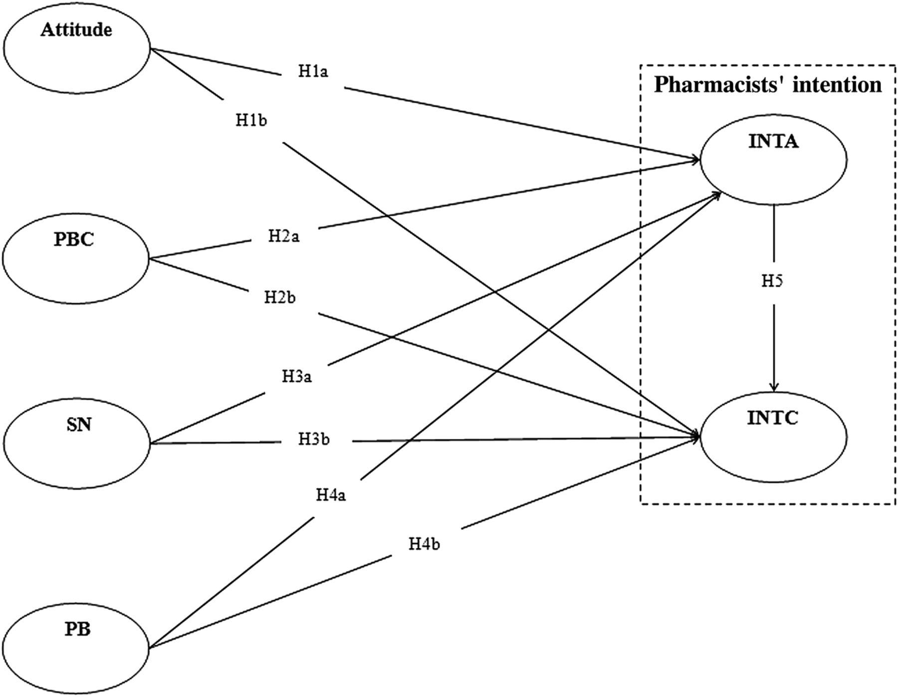 Examination of psychosocial predictors of Chinese hospital