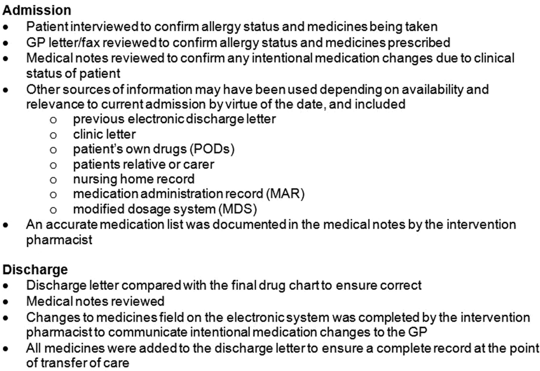 Pharmacist Provided Medicines Reconciliation Within 24
