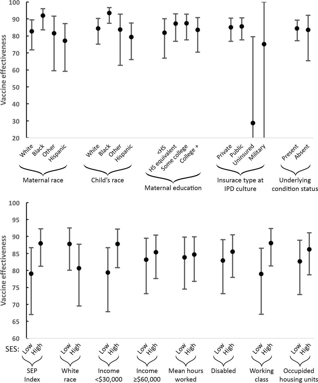 Generalisability of vaccine effectiveness estimates: an